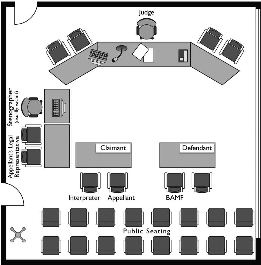Transaction paper - German court room